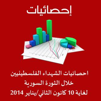 إحصائيات الشهداء الفلسطينيين في الثورة السورية حتى 10-1-2014