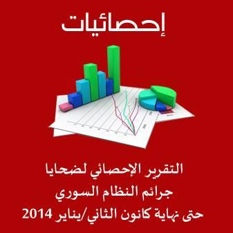 الاحصائية الشهرية لضحايا جرائم النظام السوري حتى نهاية كانون الثاني/يناير 2014