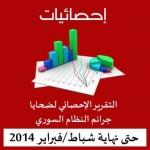 <!--:ar-->الاحصائية الشهرية لضحايا جرائم النظام السوري حتى نهاية شباط/فبراير 2014<!--:-->