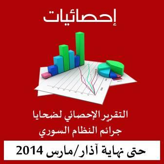 احصائية ضحايا جرائم النظام السوري حتى نهاية آذار/مارس 2014