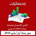 <!--:ar-->احصائية ضحايا جرائم النظام السوري حتى نهاية أيار/مايو 2014<!--:-->