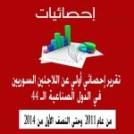 <!--:ar-->تقرير إحصائي أولي عن اللاجئين السوريين في الدول الصناعية الـ 44 من عام 2011 وحتى النصف الأول من 2014<!--:-->