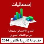 <!--:ar-->احصائية ضحايا جرائم النظام السوري حتى نهاية تشرين أول/أكتوبر 2014<!--:-->