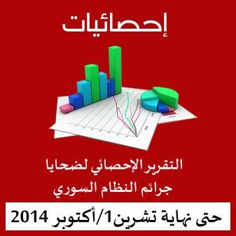احصائية ضحايا جرائم النظام السوري حتى نهاية تشرين أول/أكتوبر 2014