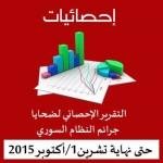 إحصائية ضحايا جرائم النظام السوري حتى نهاية تشرين أول/أكتوبر 2015