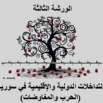 التداخلات الدولية والإقليمية والدولية في سوريا ( الحرب والمفاوضات)